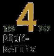Risk4